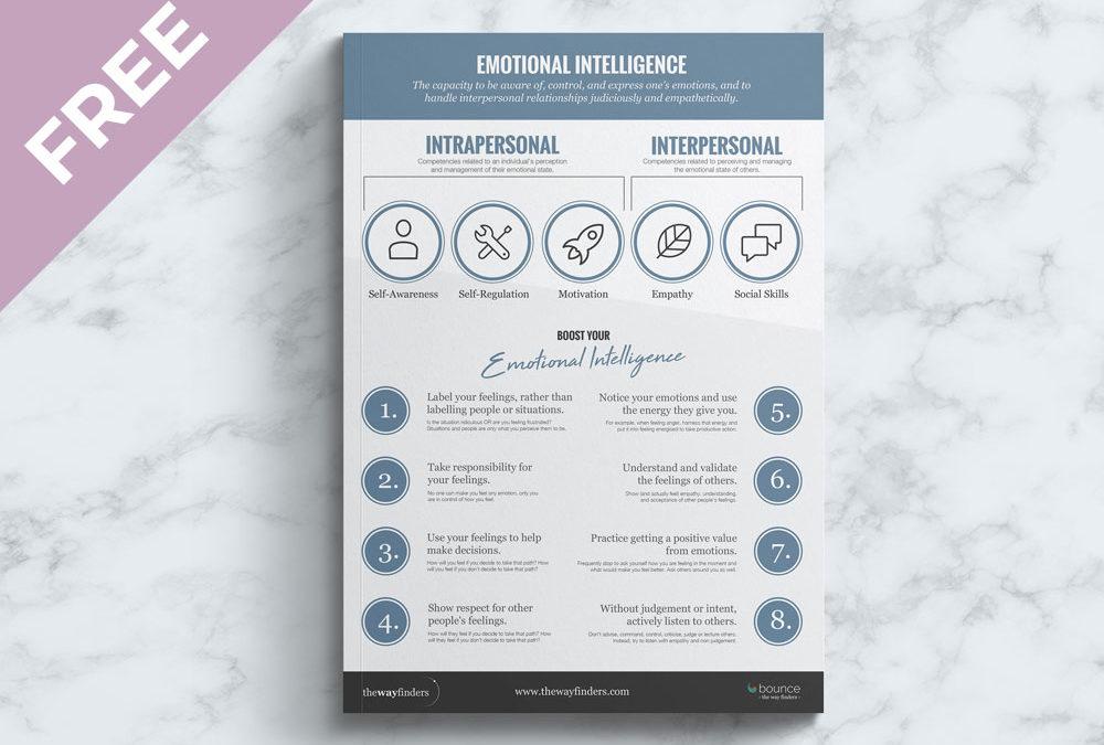 Emotional Intelligence Poster