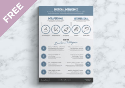 Emotional Intelligence Poster