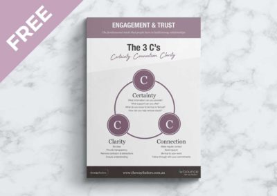 3 C's of Engagement & Trust Poster