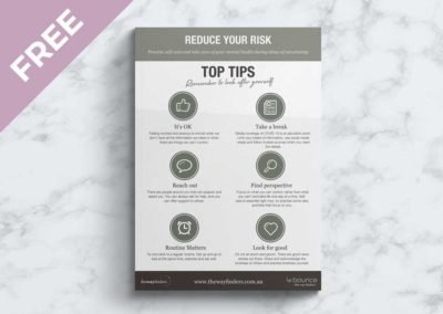 Reduce Your Risk – Mental Health Tips Poster